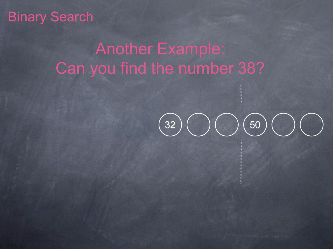 3250 Binary Search Another Example: Can you find the number 38?