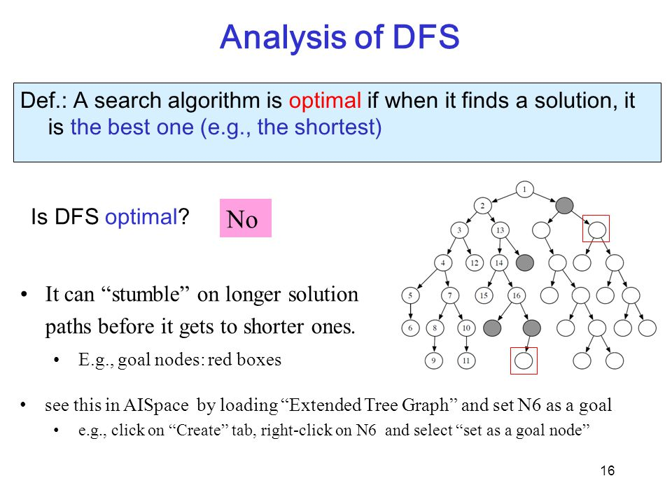 Analysis of DFS 16 Is DFS optimal? No Def.: A search algorithm is optimal if when it finds a solution, it is the best one (e.g., the shortest) It can