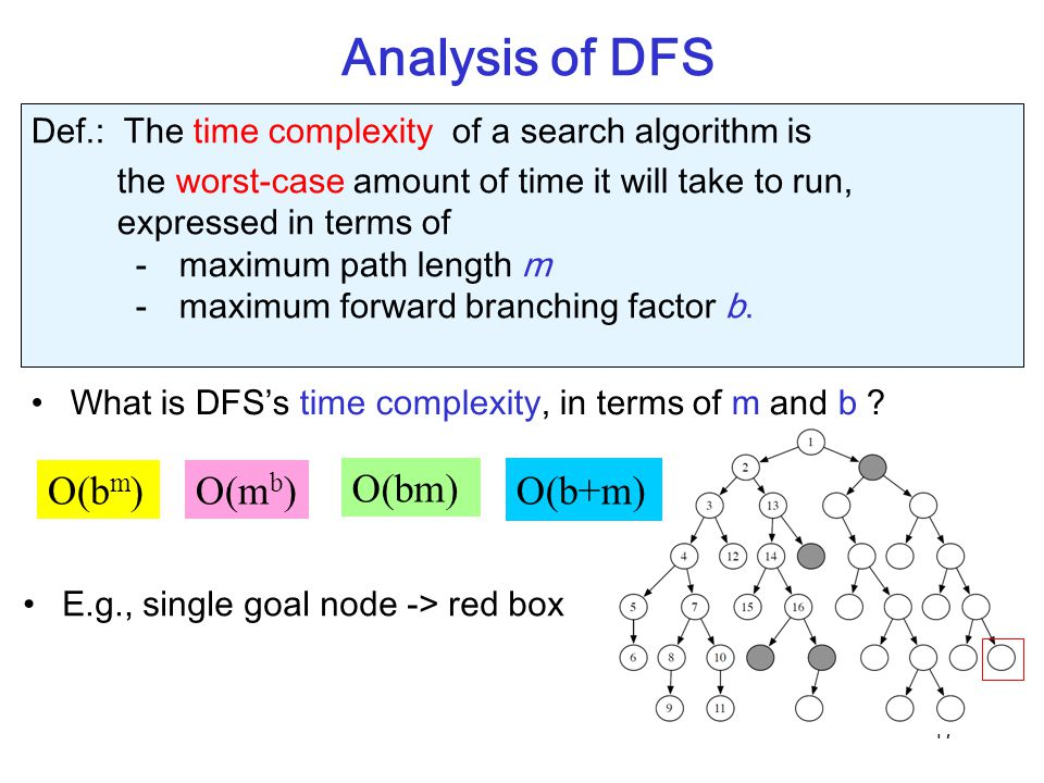Analysis of DFS 17 What is DFS's time complexity, in terms of m and b ? E.g., single goal node -> red box Def.: The time complexity of a search algori