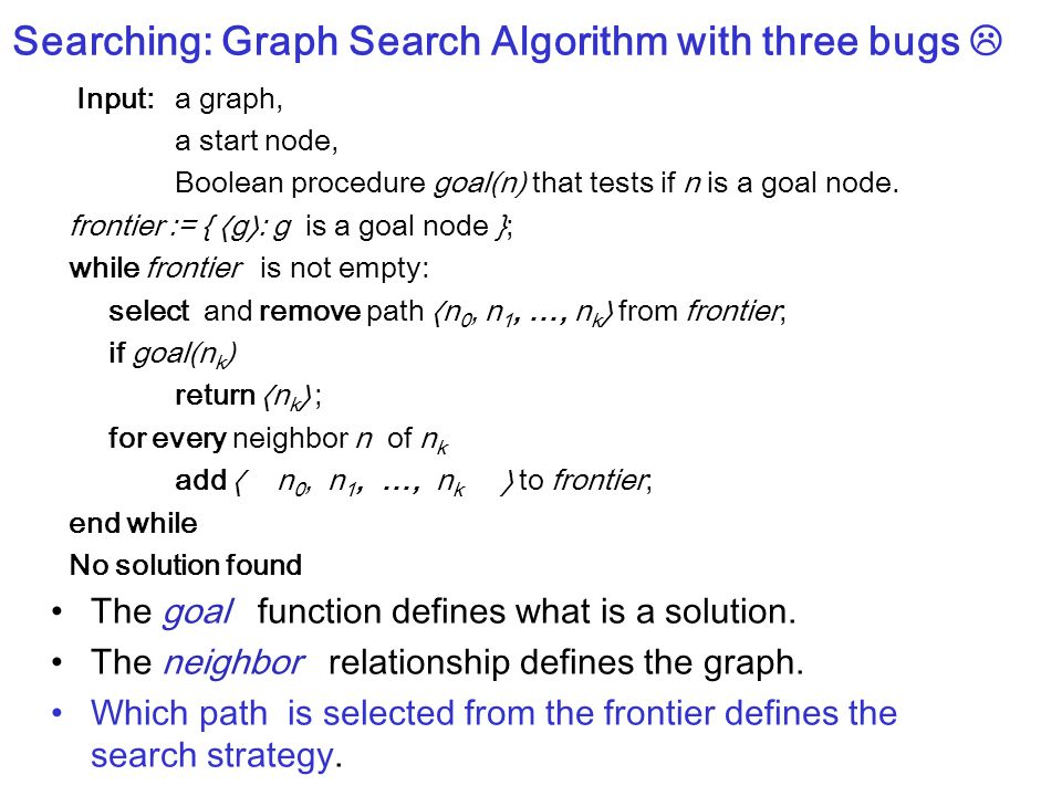CPSC 322, Lecture 5Slide 3 Searching: Graph Search Algorithm with three bugs  Input: a graph, a start node, Boolean procedure goal(n) that tests if n