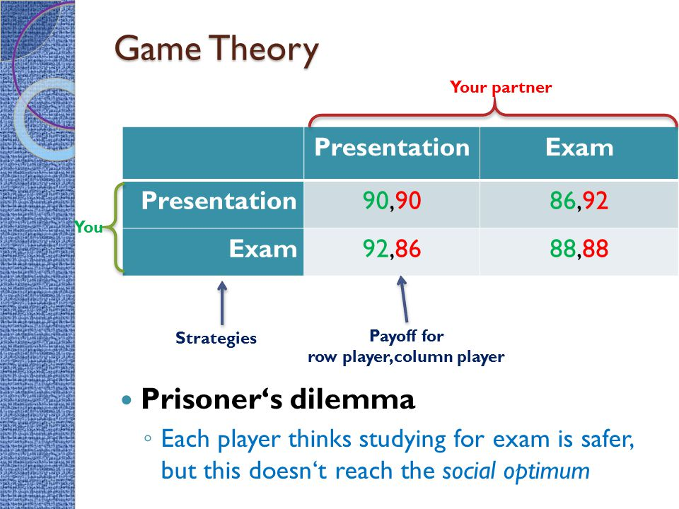 Game Theory PresentationExam Presentation90,9086,92 Exam92,8688,88 Your partner You Strategies Payoff for row player,column player Prisoner's dilemma
