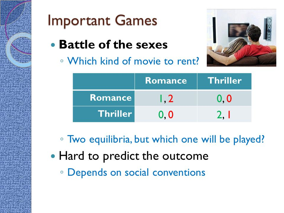 Important Games Battle of the sexes ◦ Which kind of movie to rent? ◦ Two equilibria, but which one will be played? Hard to predict the outcome ◦ Depen