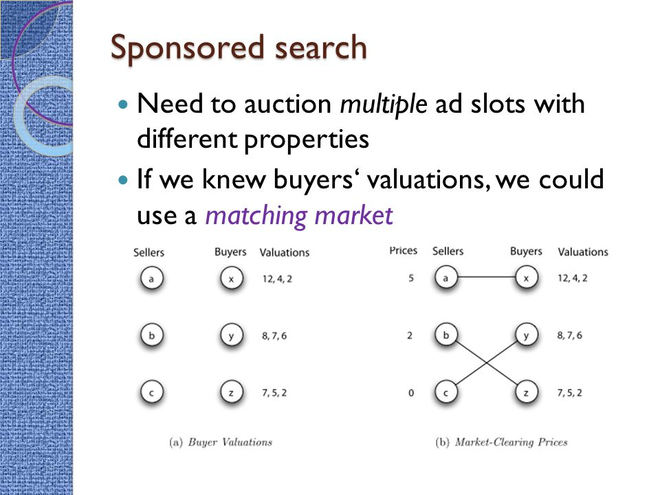 Sponsored search Need to auction multiple ad slots with different properties If we knew buyers' valuations, we could use a matching market
