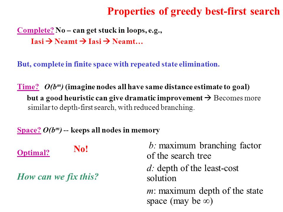 Properties of greedy best-first search Complete? No – can get stuck in loops, e.g., Iasi  Neamt  Iasi  Neamt… But, complete in finite space with re