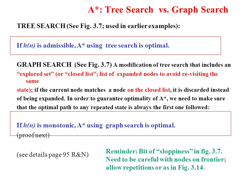 A*: Tree Search vs. Graph Search TREE SEARCH (See Fig. 3.7; used in earlier examples): If h(n) is admissible, A* using tree search is optimal. GRAPH S