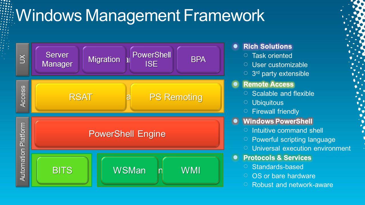 Services Remote & Multi-Machine Management Server Management Automation Environment Management Protocols ServerManagerServerManagerMigrationMigrationPowerShellISEPowerShellISEBPABPA BITSBITSWSManWSManWMIWMI PowerShell Engine PS Remoting Automation Platform UXUX RSATRSAT AccessAccess