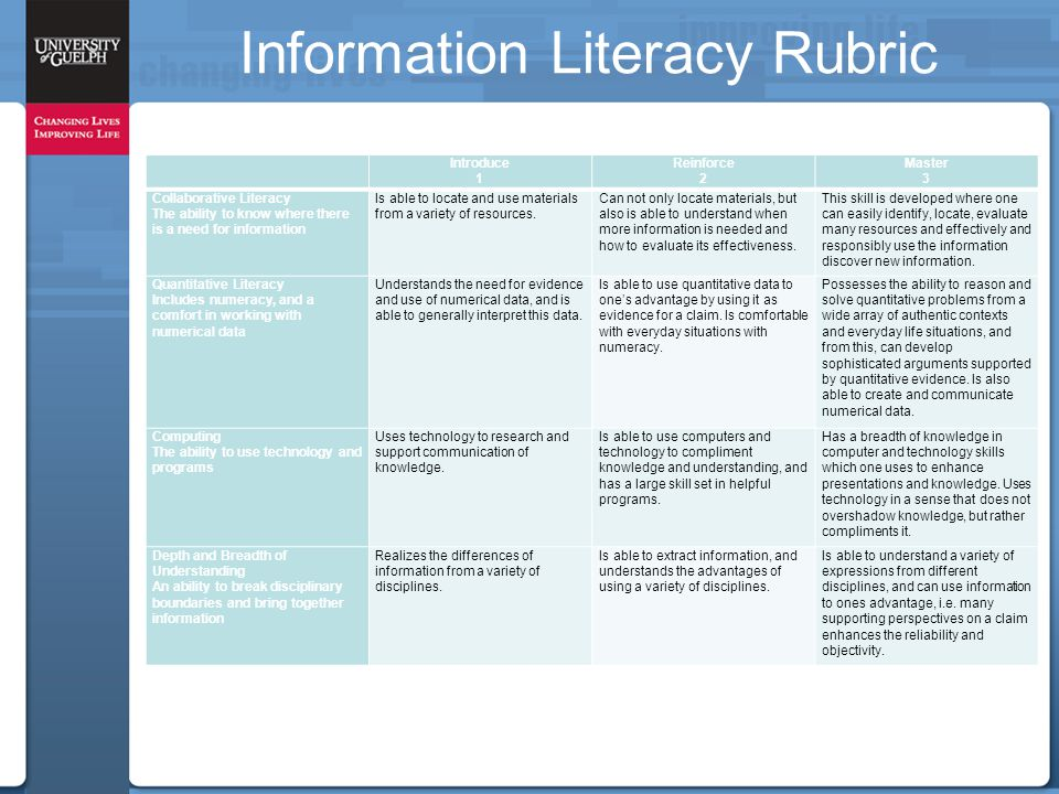 Information Literacy Rubric Introduce 1 Reinforce 2 Master 3 Collaborative Literacy The ability to know where there is a need for information Is able to locate and use materials from a variety of resources.