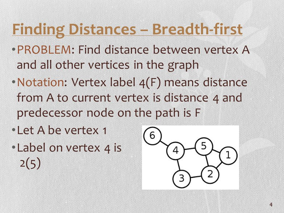 4 Finding Distances – Breadth-first PROBLEM: Find distance between vertex A and all other vertices in the graph Notation: Vertex label 4(F) means dist