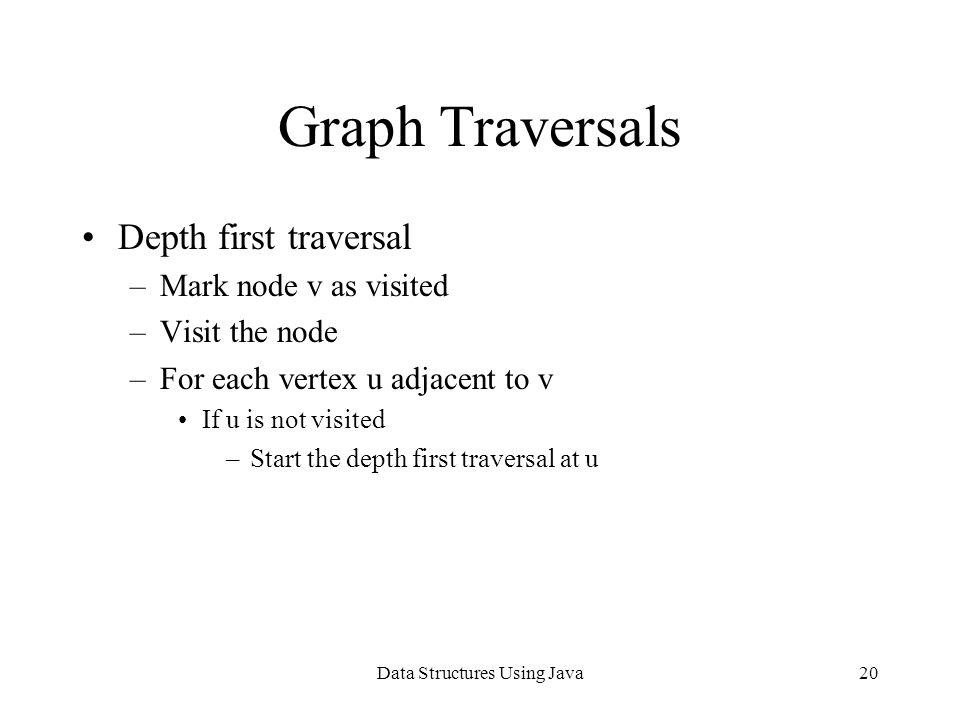 Data Structures Using Java20 Graph Traversals Depth first traversal –Mark node v as visited –Visit the node –For each vertex u adjacent to v If u is not visited –Start the depth first traversal at u