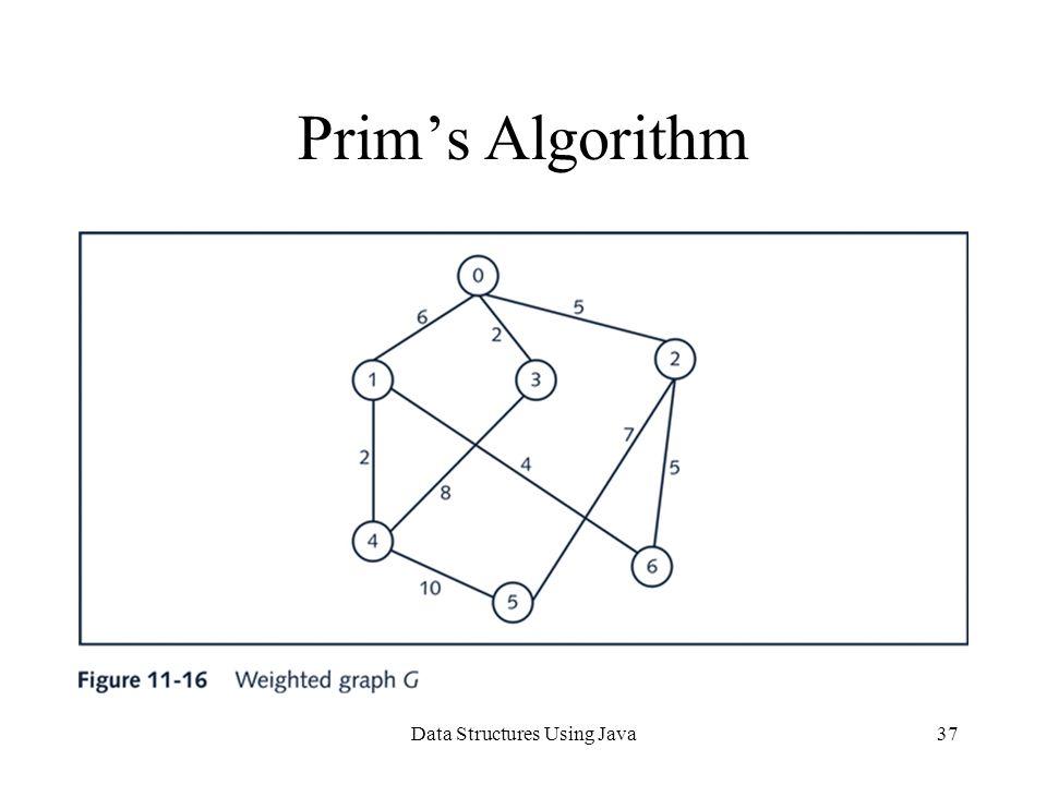 Data Structures Using Java37 Prim's Algorithm