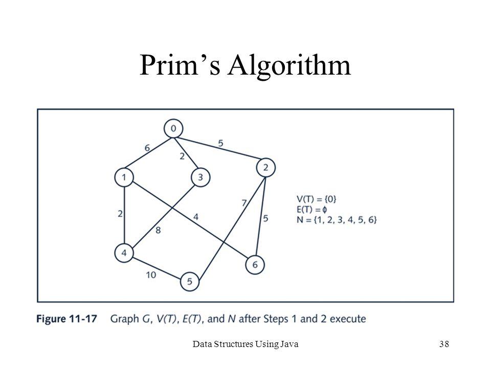 Data Structures Using Java38 Prim's Algorithm