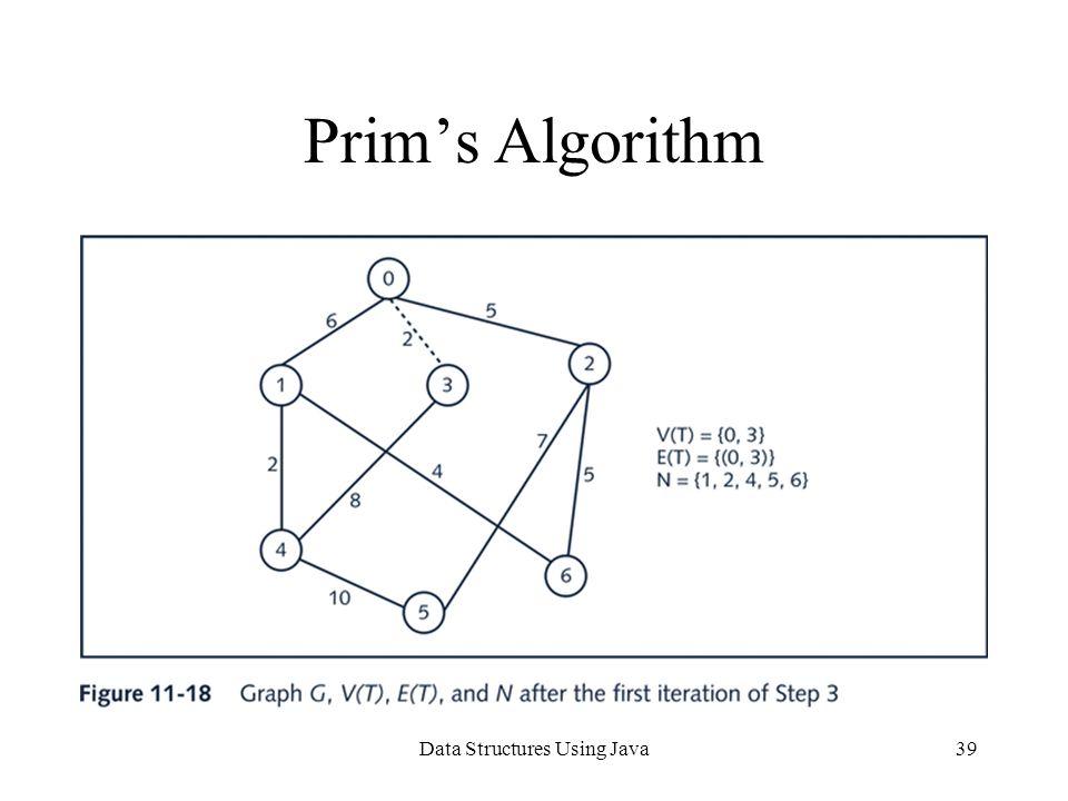 Data Structures Using Java39 Prim's Algorithm