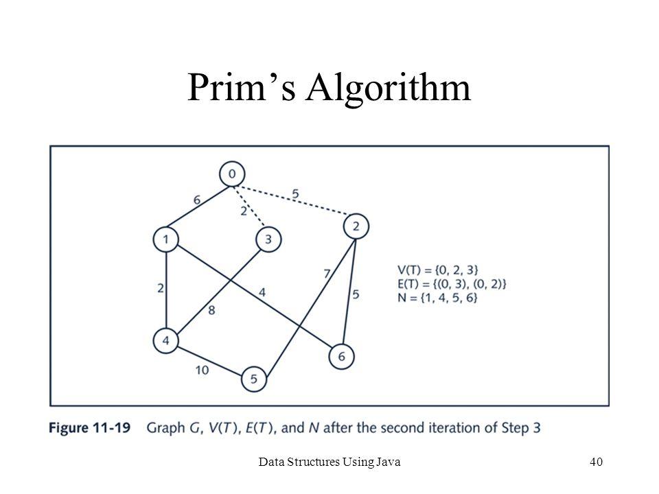Data Structures Using Java40 Prim's Algorithm
