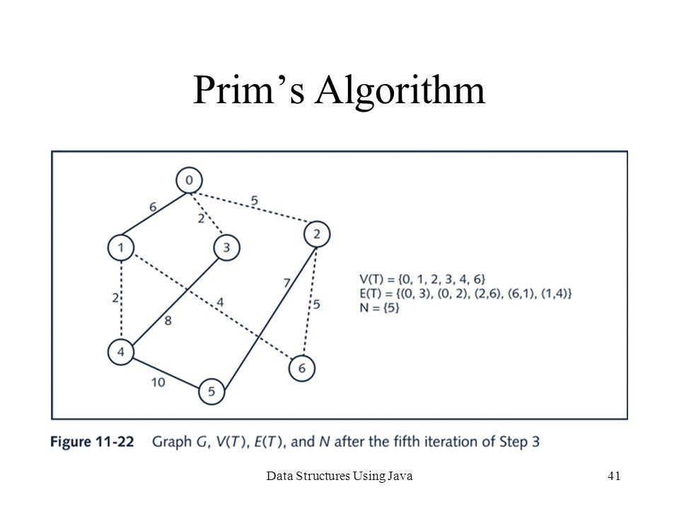 Data Structures Using Java41 Prim's Algorithm
