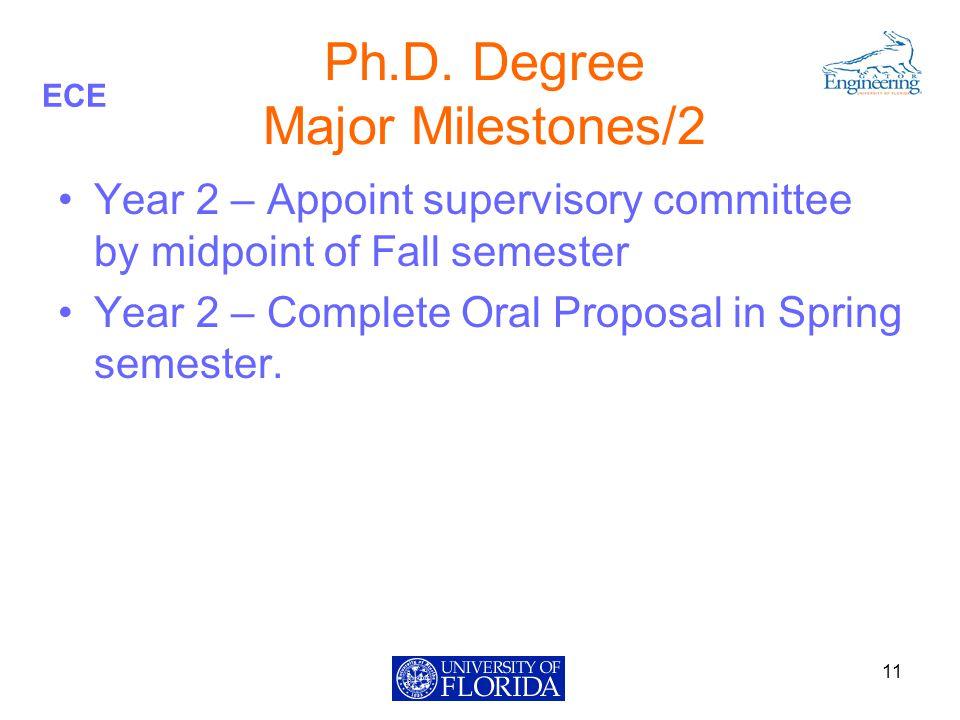 ECE Ph.D.