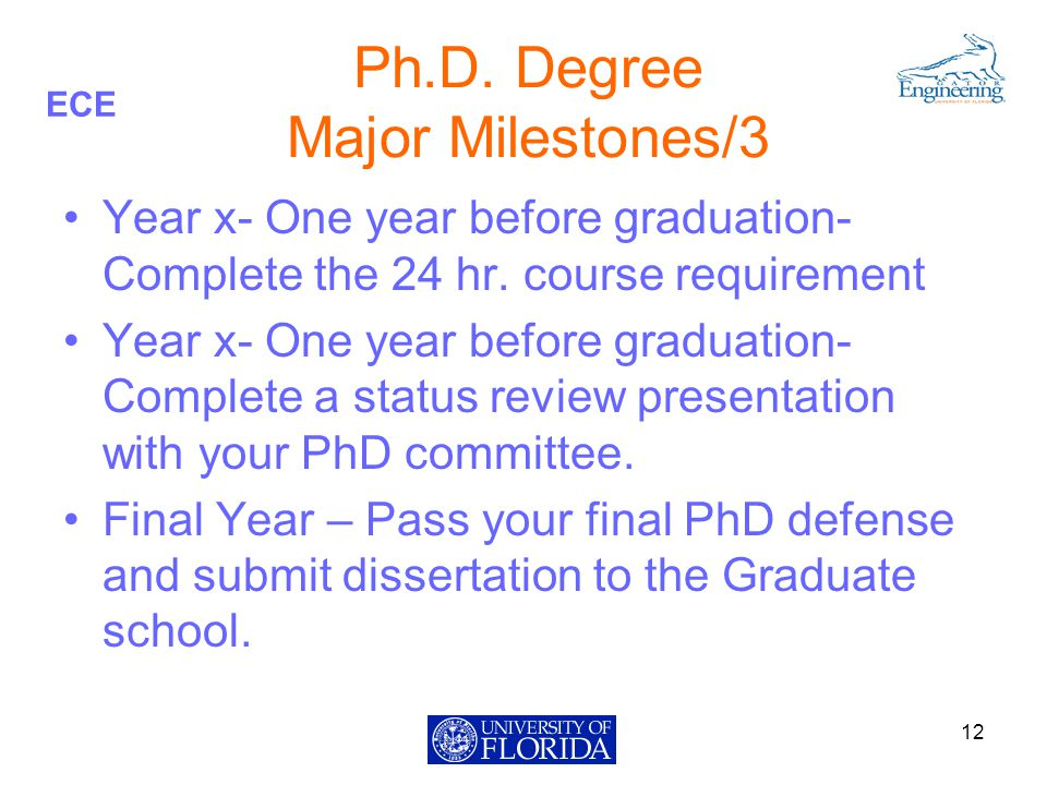 ECE Ph.D. Degree Major Milestones/3 Year x- One year before graduation- Complete the 24 hr.