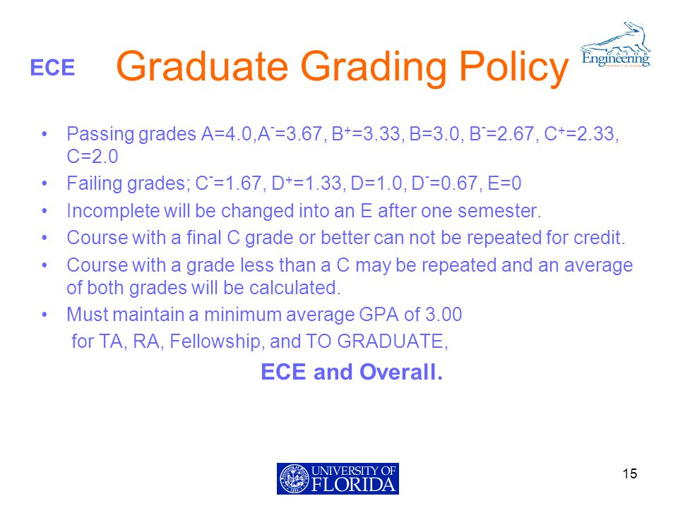 ECE Graduate Grading Policy Passing grades A=4.0,A - =3.67, B + =3.33, B=3.0, B - =2.67, C + =2.33, C=2.0 Failing grades; C - =1.67, D + =1.33, D=1.0, D - =0.67, E=0 Incomplete will be changed into an E after one semester.
