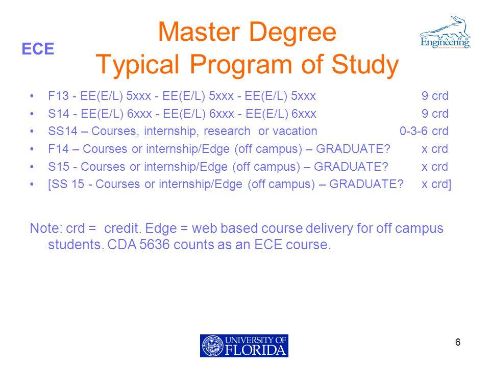 ECE Course Spectrum Example Devices Division Entering graduate student 7 FFFF F F