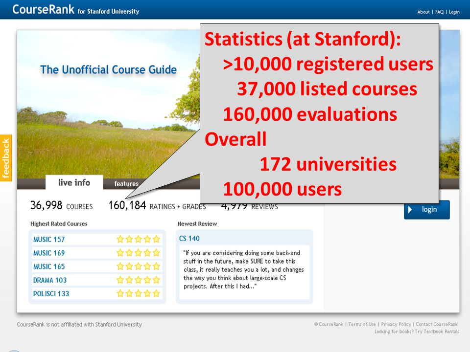 2 Statistics (at Stanford): >10,000 registered users 37,000 listed courses 160,000 evaluations Overall 172 universities 100,000 users Statistics (at Stanford): >10,000 registered users 37,000 listed courses 160,000 evaluations Overall 172 universities 100,000 users