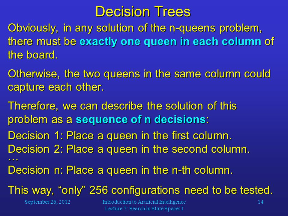 September 26, 2012Introduction to Artificial Intelligence Lecture 7: Search in State Spaces I 14 Decision Trees Obviously, in any solution of the n-queens problem, there must be exactly one queen in each column of the board.