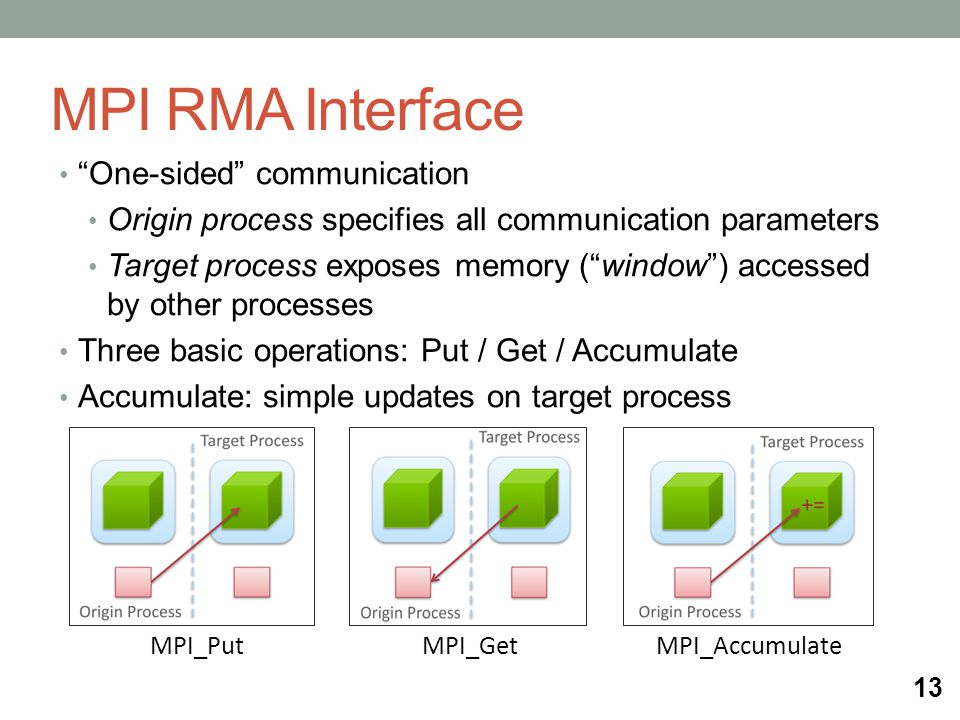 "MPI RMA Interface 13 ""One-sided"" communication Origin process specifies all communication parameters Target process exposes memory (""window"") accessed"