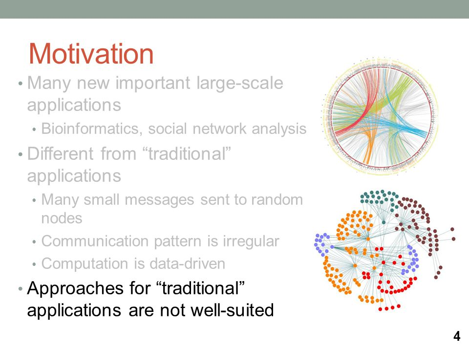 Motivation Many new important large-scale applications Bioinformatics, social network analysis Different from traditional applications Many small messages sent to random nodes Communication pattern is irregular Computation is data-driven Approaches for traditional applications are not well-suited 4