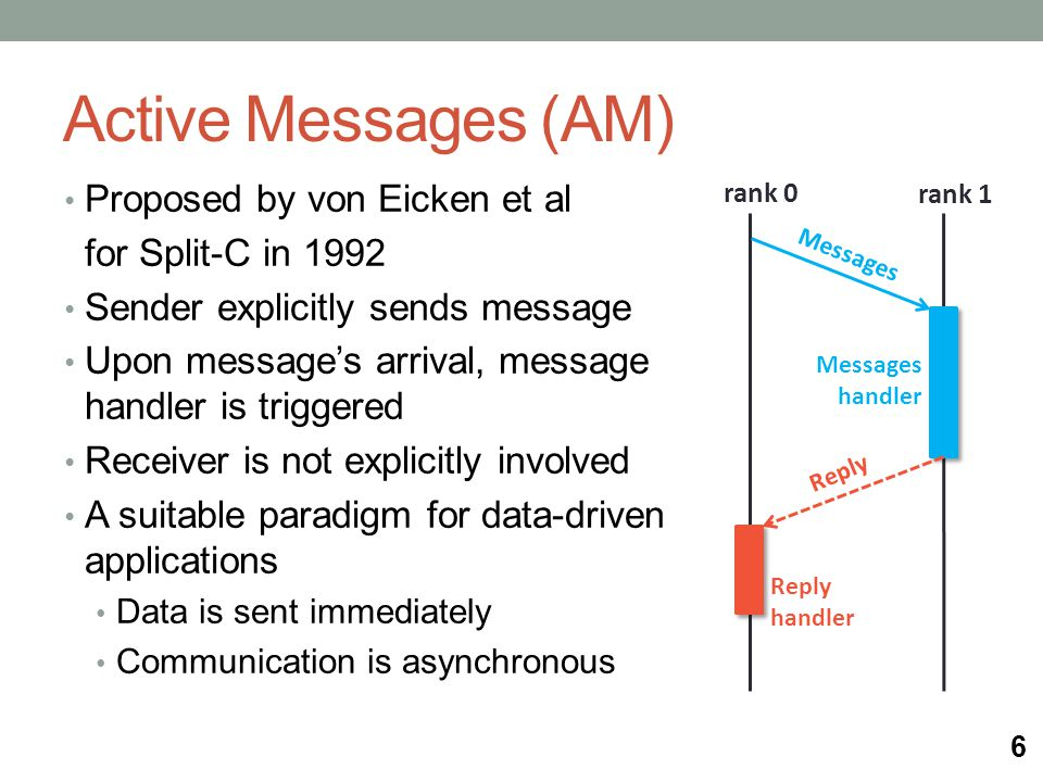Active Messages (AM) 6 rank 0 rank 1 Messages handler Reply Reply handler Proposed by von Eicken et al for Split-C in 1992 Sender explicitly sends message Upon message's arrival, message handler is triggered Receiver is not explicitly involved A suitable paradigm for data-driven applications Data is sent immediately Communication is asynchronous