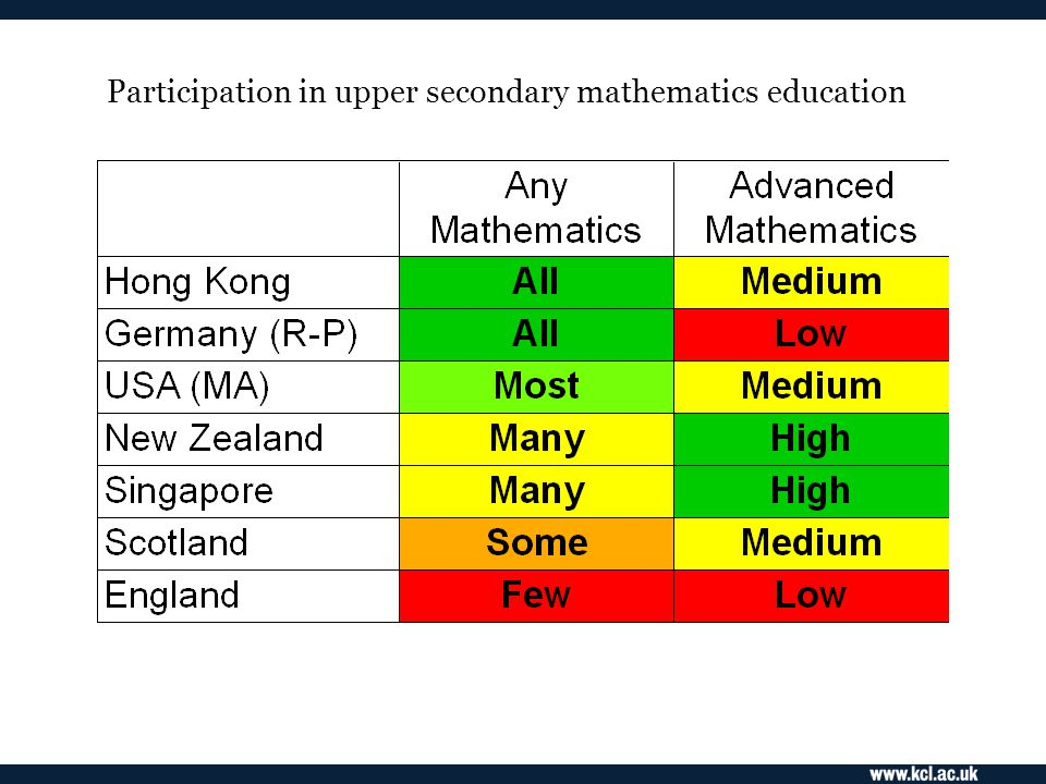 Participation in upper secondary mathematics education