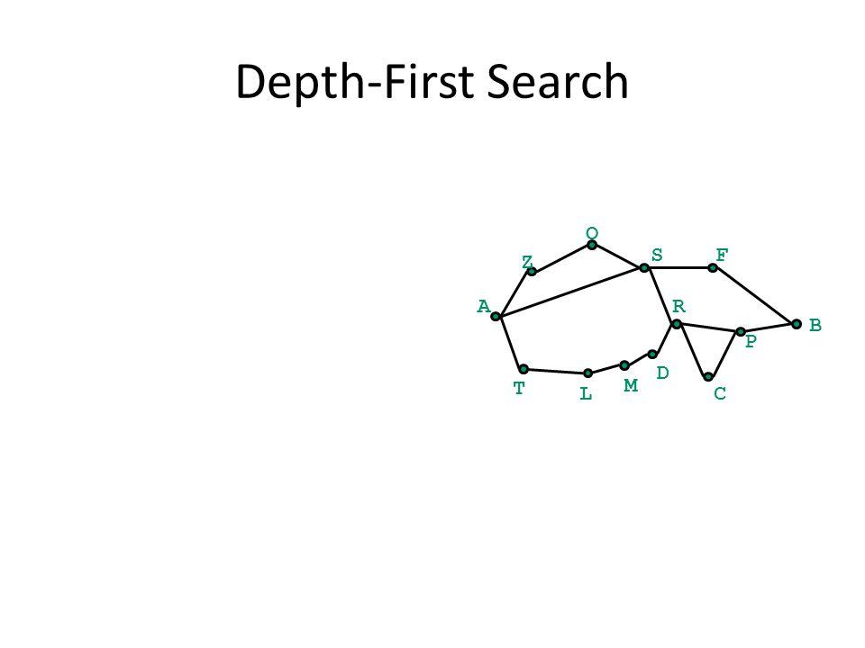 Depth-First Search A B Z O SF C P R T L M D