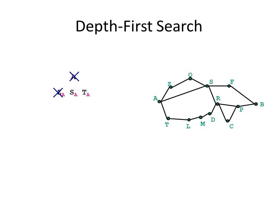 Depth-First Search A B Z O SF C P R T L M D A Z A S A T A