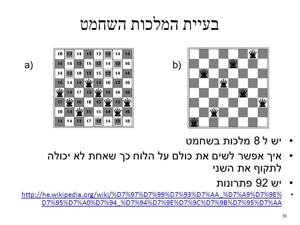 בעיית המלכות השחמט יש ל 8 מלכות בשחמט איך אפשר לשים את כולם על הלוח כך שאחת לא יכולה לתקוף את השני יש 92 פתרונות http://he.wikipedia.org/wiki/%D7%97%D7%99%D7%93%D7%AA_%D7%A9%D7%9E% D7%95%D7%A0%D7%94_%D7%94%D7%9E%D7%9C%D7%9B%D7%95%D7%AA http://he.wikipedia.org/wiki/%D7%97%D7%99%D7%93%D7%AA_%D7%A9%D7%9E% D7%95%D7%A0%D7%94_%D7%94%D7%9E%D7%9C%D7%9B%D7%95%D7%AA 56 a)b)
