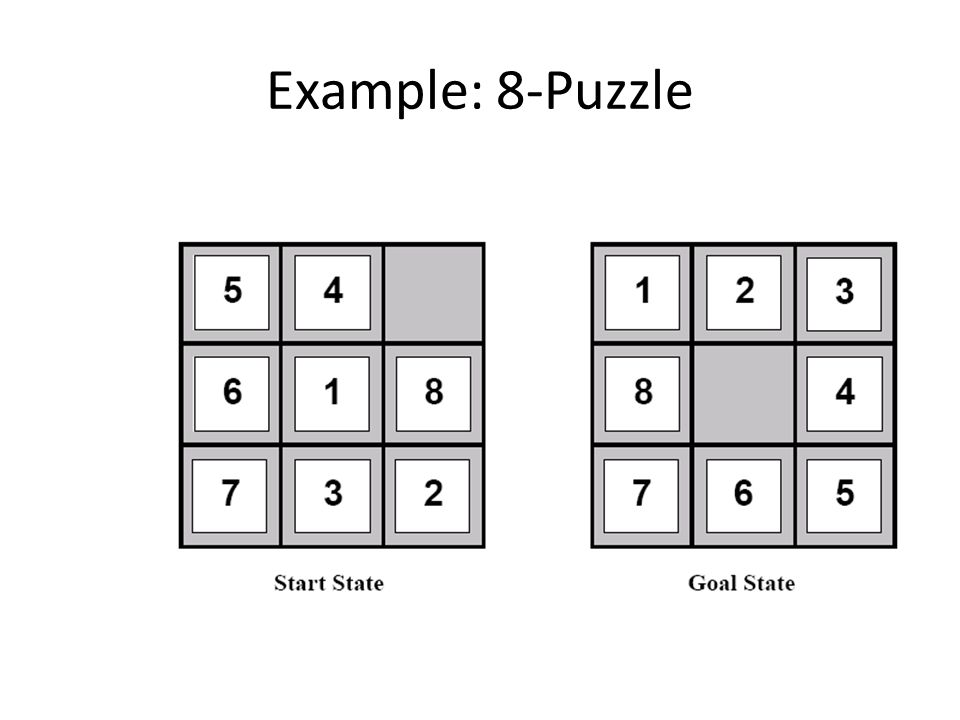 (Partial) Search Space for 8-Puzzle Problem 1. initial state 2. successor function 3. goal test