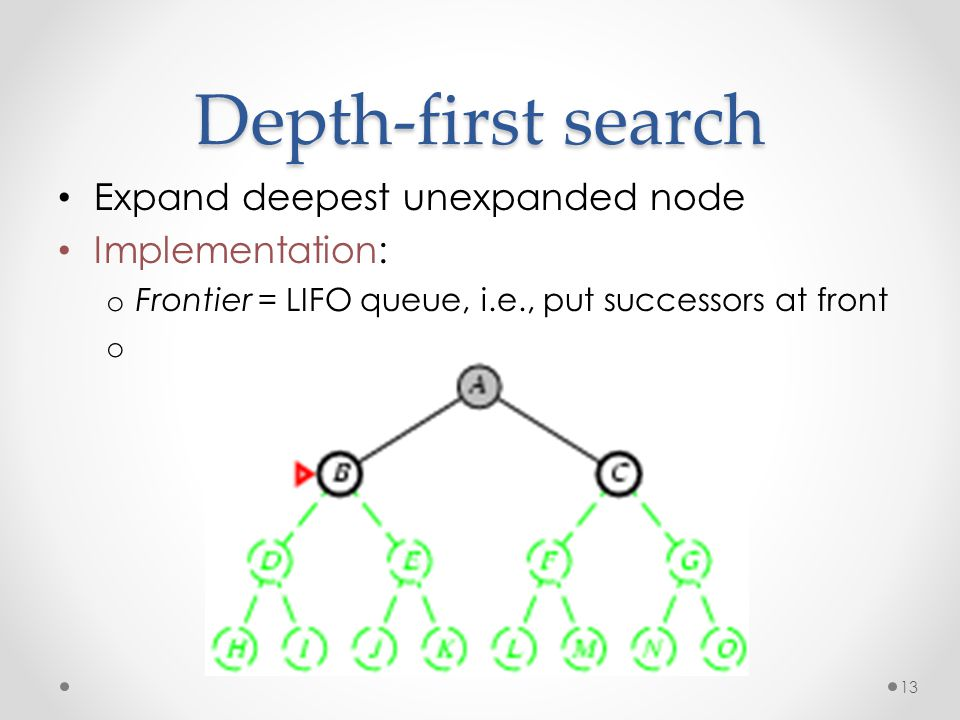 13 Depth-first search Expand deepest unexpanded node Implementation: o Frontier = LIFO queue, i.e., put successors at front