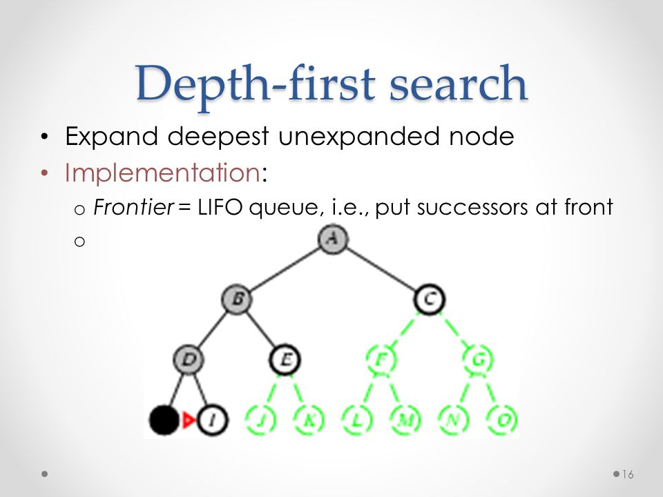 16 Depth-first search Expand deepest unexpanded node Implementation: o Frontier = LIFO queue, i.e., put successors at front