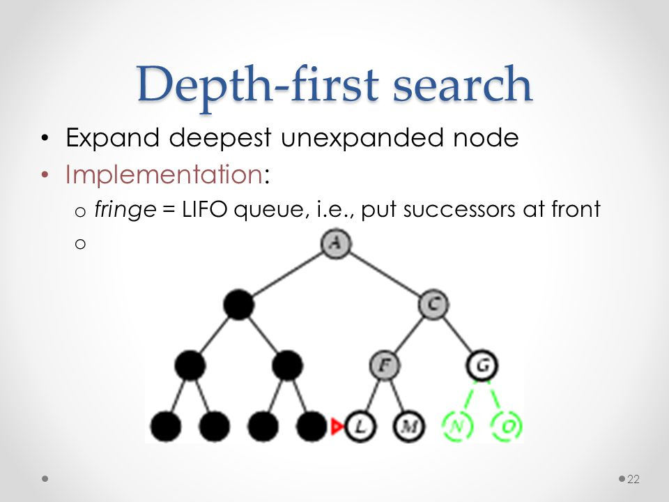 22 Depth-first search Expand deepest unexpanded node Implementation: o fringe = LIFO queue, i.e., put successors at front