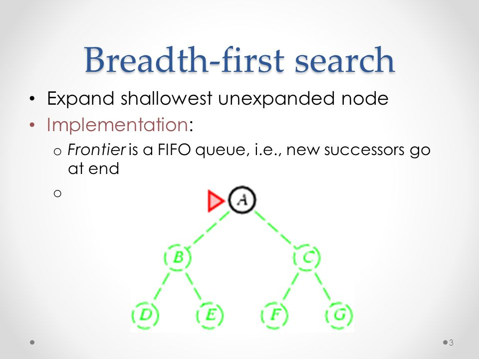 3 Breadth-first search Expand shallowest unexpanded node Implementation: o Frontier is a FIFO queue, i.e., new successors go at end