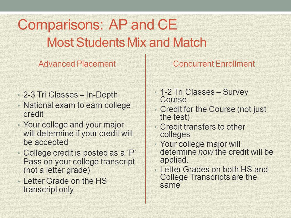 Comparisons: AP and CE Most Students Mix and Match Advanced Placement 2-3 Tri Classes – In-Depth National exam to earn college credit Your college and your major will determine if your credit will be accepted College credit is posted as a 'P' Pass on your college transcript (not a letter grade) Letter Grade on the HS transcript only Concurrent Enrollment 1-2 Tri Classes – Survey Course Credit for the Course (not just the test) Credit transfers to other colleges Your college major will determine how the credit will be applied.