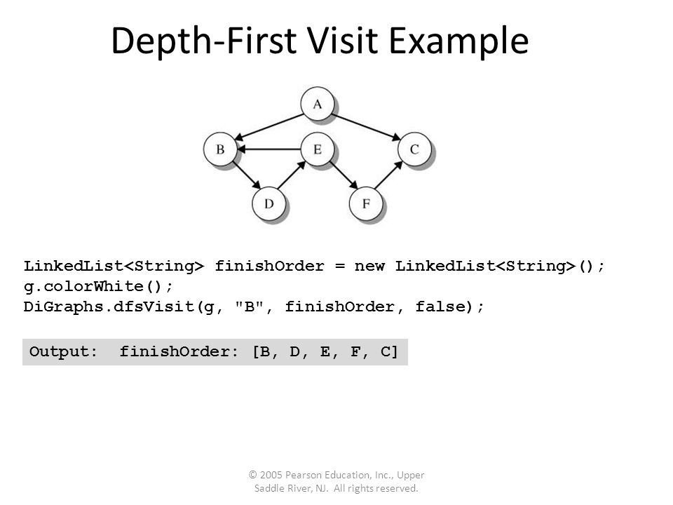Depth-First Visit Example © 2005 Pearson Education, Inc., Upper Saddle River, NJ.