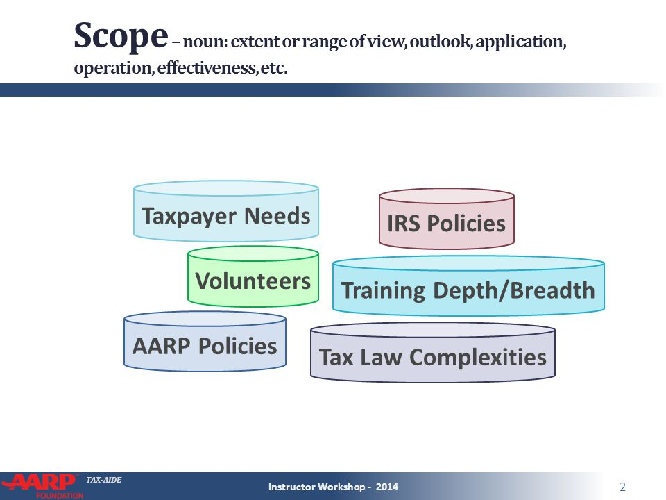TAX-AIDE Scope – noun: extent or range of view, outlook, application, operation, effectiveness, etc.