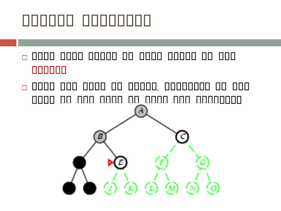 Search Solution  Each node needs to keep track of its parent  Once the goal is found, traverse up the tree to the root to find the solution