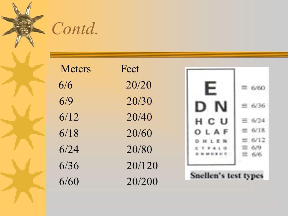 Contd. Meters Feet 6/6 20/20 6/9 20/30 6/12 20/40 6/18 20/60 6/24 20/80 6/36 20/120 6/60 20/200