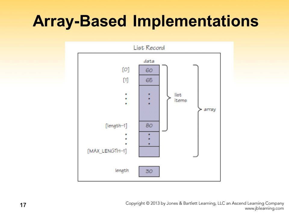 17 Array-Based Implementations