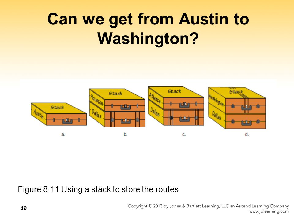 Can we get from Austin to Washington Figure 8.11 Using a stack to store the routes 39