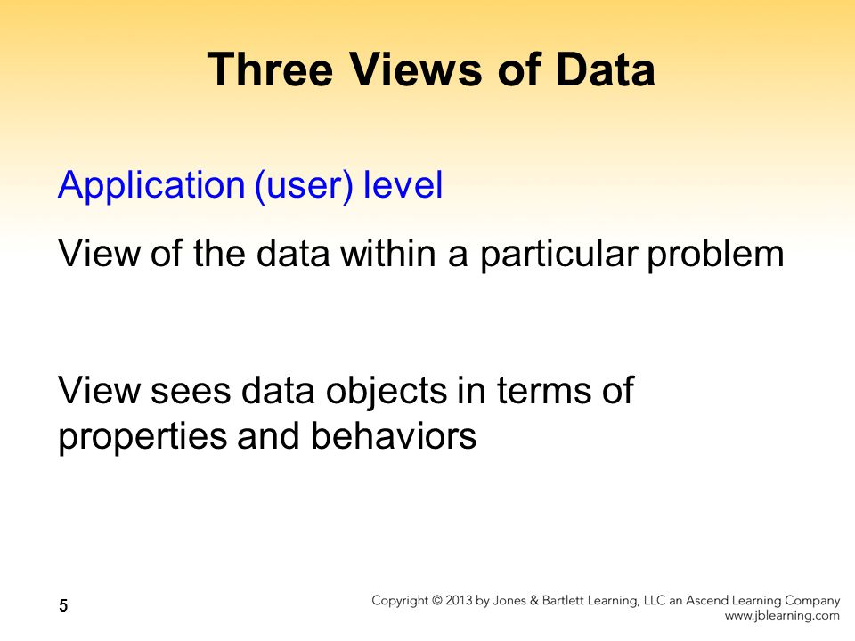 5 Three Views of Data Application (user) level View of the data within a particular problem View sees data objects in terms of properties and behaviors