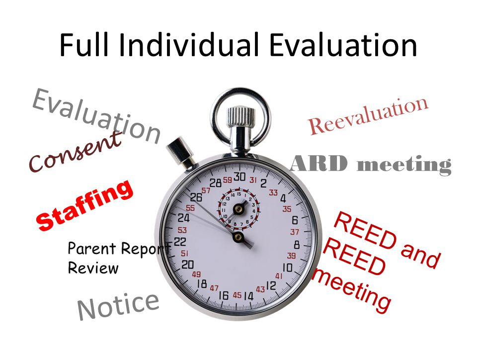 Full Individual Evaluation Staffing ARD meeting REED and REED meeting Evaluation Notice Reevaluation Parent Report Review Consent