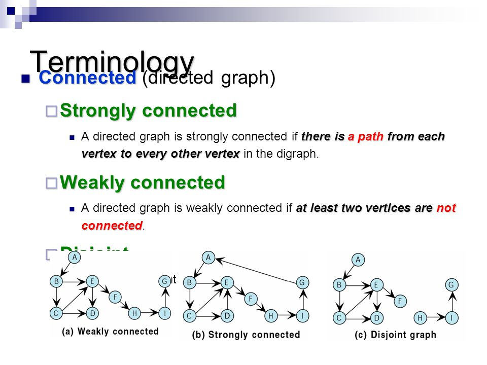 Terminology Connected Connected (directed graph)  Strongly connected there is a path from each vertex to every other vertex A directed graph is stron