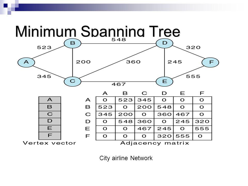 Minimum Spanning Tree City airline Network