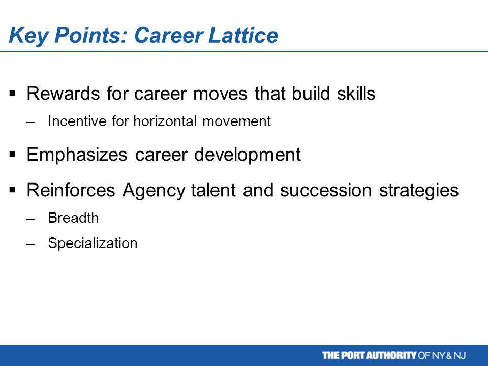 Key Points: Career Lattice  Rewards for career moves that build skills –Incentive for horizontal movement  Emphasizes career development  Reinforces Agency talent and succession strategies –Breadth –Specialization