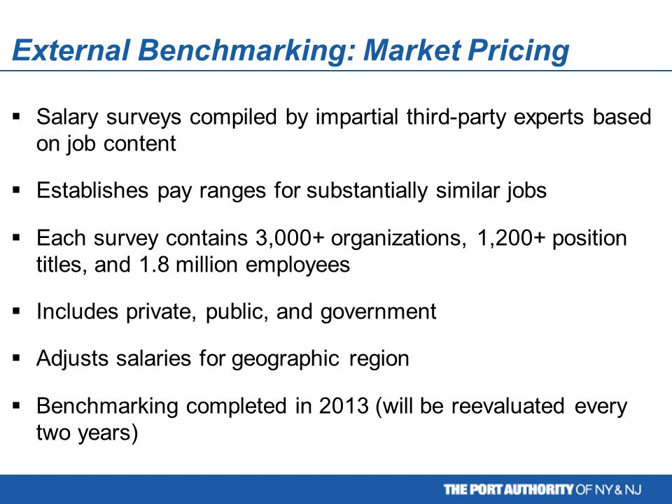 External Benchmarking: Market Pricing  Salary surveys compiled by impartial third-party experts based on job content  Establishes pay ranges for sub