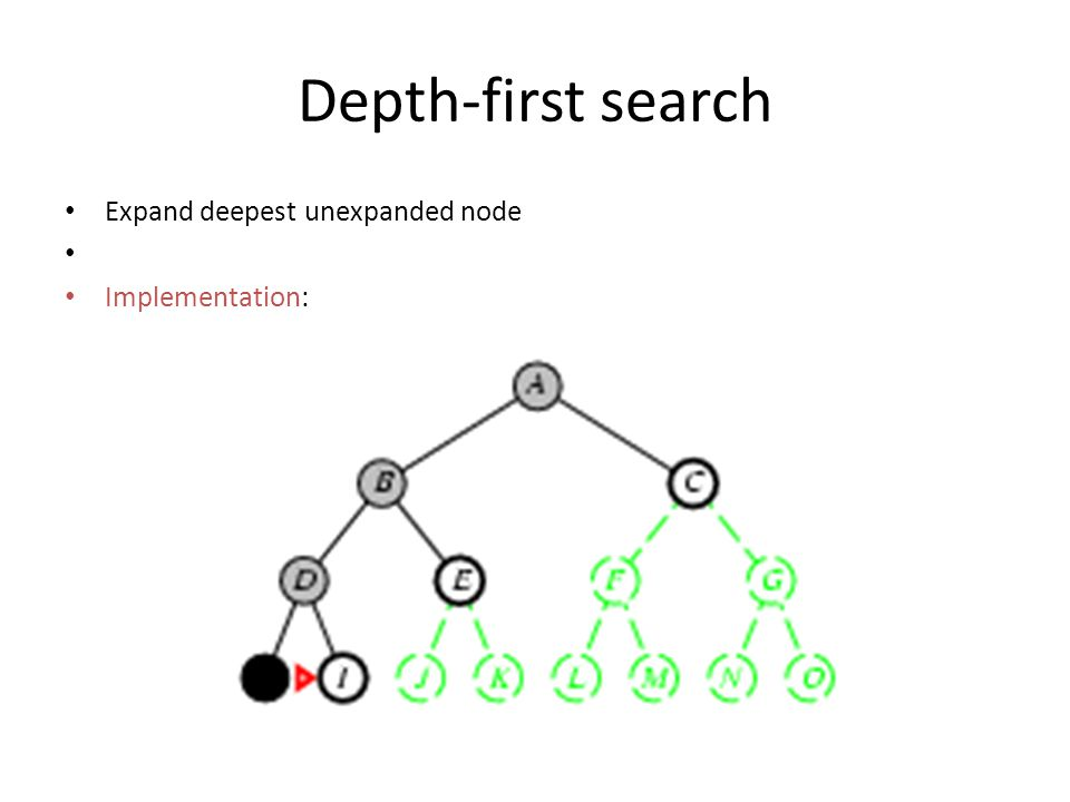 Depth-first search Expand deepest unexpanded node Implementation: